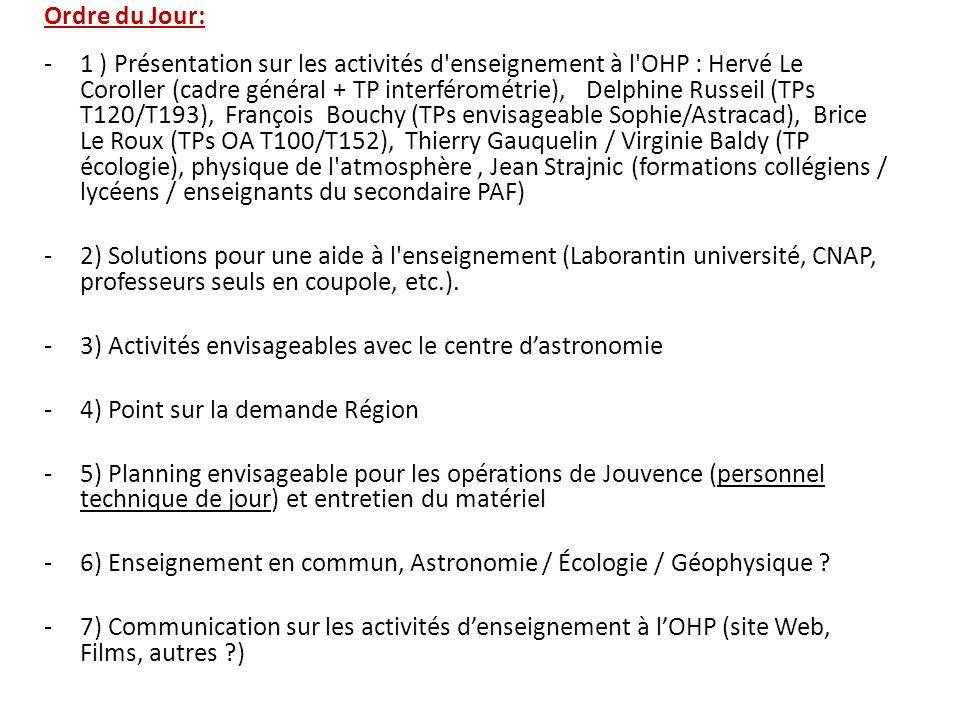 Ordre du Jour: -1 ) Présentation sur les activités d enseignement à l OHP : Hervé Le Coroller (cadre général + TP interférométrie), Delphine Russeil (TPs T120/T193), François Bouchy (TPs envisageable Sophie/Astracad), Brice Le Roux (TPs OA T100/T152), Thierry Gauquelin / Virginie Baldy (TP écologie), physique de l atmosphère, Jean Strajnic (formations collégiens / lycéens / enseignants du secondaire PAF) -2) Solutions pour une aide à l enseignement (Laborantin université, CNAP, professeurs seuls en coupole, etc.).