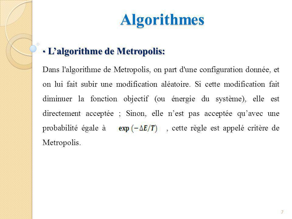 L'algorithme du recuit simulé L'algorithme du recuit simulé Le recuit simulé applique itérativement l'algorithme de Metropolis, pour engendrer une séquence de configurations qui tendent vers l équilibre thermodynamique : 1.Choisir une température de départ T et une solution initiale s = s 0 ; 2.Générer une solution aléatoire dans le voisinage de la solution actuelle.