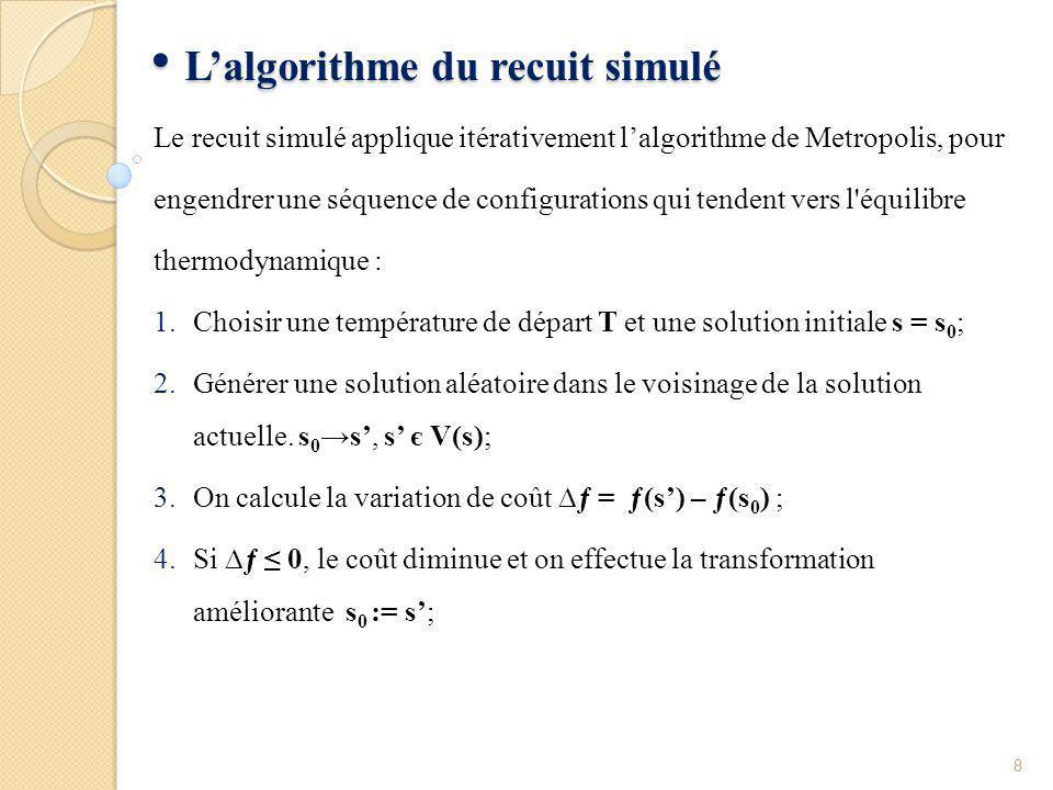 L'algorithme du recuit simulé 5.Si ∆ƒ>0, le coût remonte.