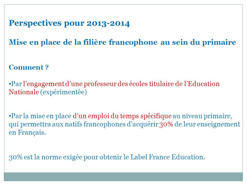 Perspectives pour 2013-2014 Mise en place de la filière francophone au sein du primaire Comment ? Par l'engagement d'une professeur des écoles titulai