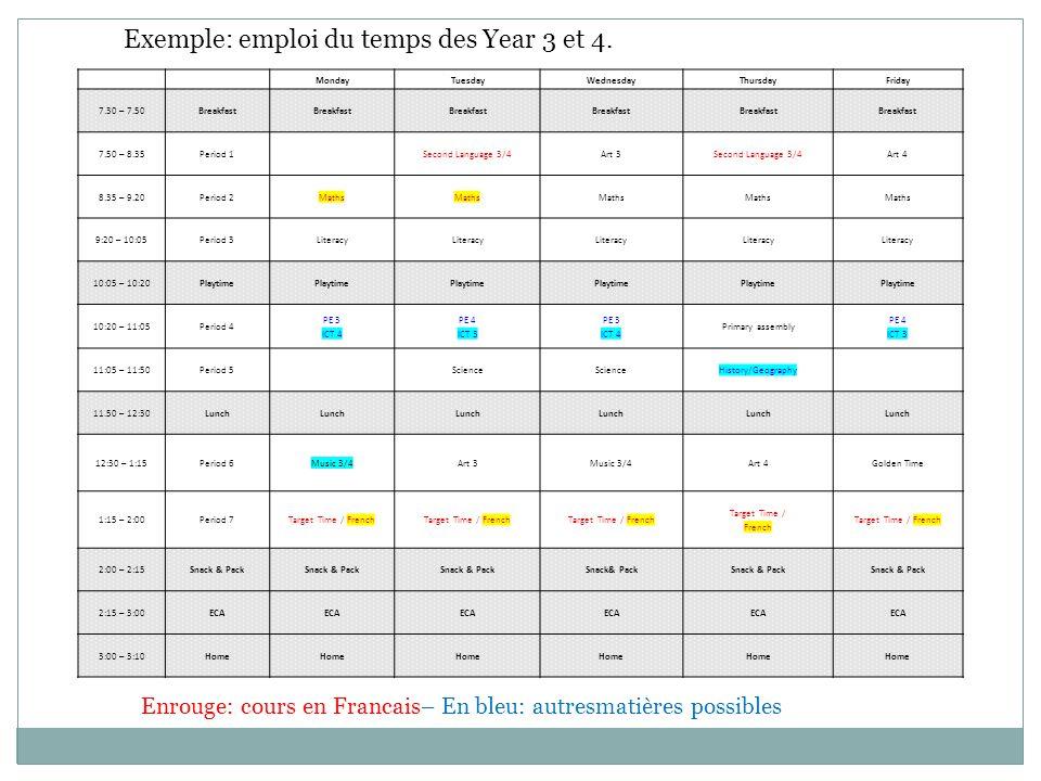 Exemple: emploi du temps des Year 3 et 4. MondayTuesdayWednesdayThursdayFriday 7.30 – 7.50Breakfast 7.50 – 8.35Period 1Second Language 3/4Art 3Second