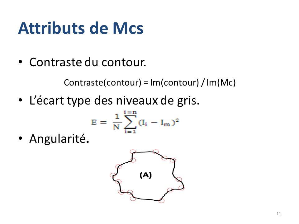 Attributs de Mcs Contraste du contour. L'écart type des niveaux de gris. Angularité. 11 Contraste(contour) = Im(contour) / Im(Mc)