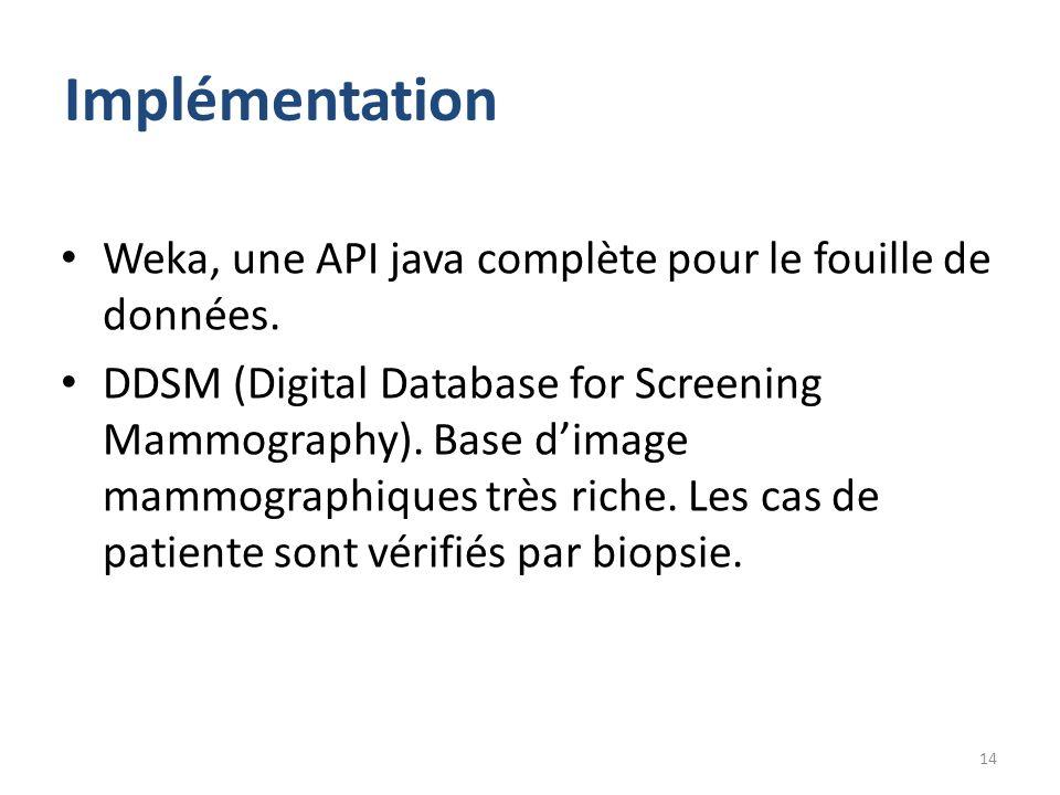 Implémentation Weka, une API java complète pour le fouille de données. DDSM (Digital Database for Screening Mammography). Base d'image mammographiques
