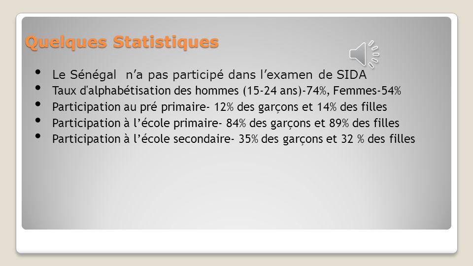 Quelques Statistiques Le Sénégal n'a pas participé dans l'examen de SIDA Taux d alphabétisation des hommes (15-24 ans)-74%, Femmes-54% Participation au pré primaire- 12% des garçons et 14% des filles Participation à l'école primaire- 84% des garçons et 89% des filles Participation à l'école secondaire- 35% des garçons et 32 % des filles