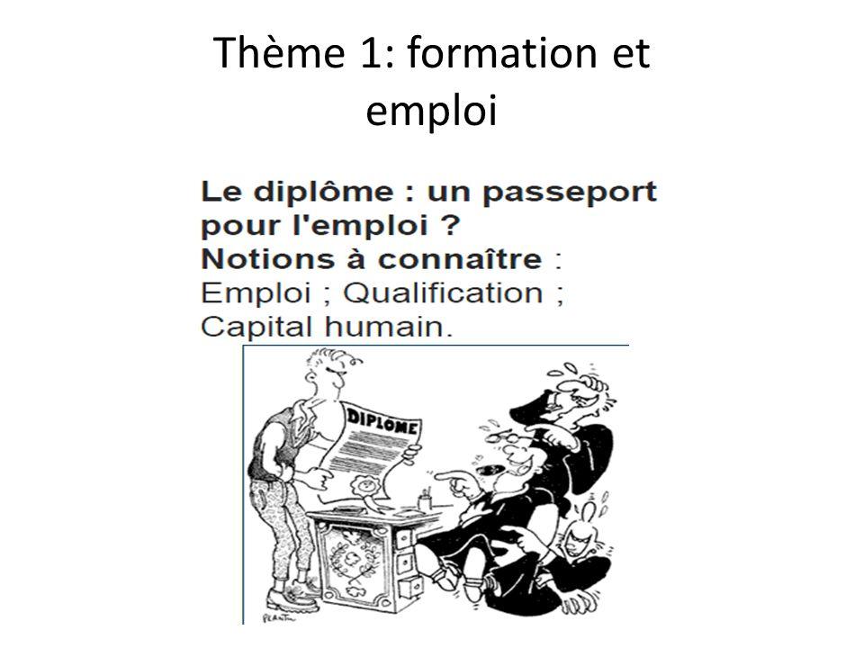 Thème 1: formation et emploi