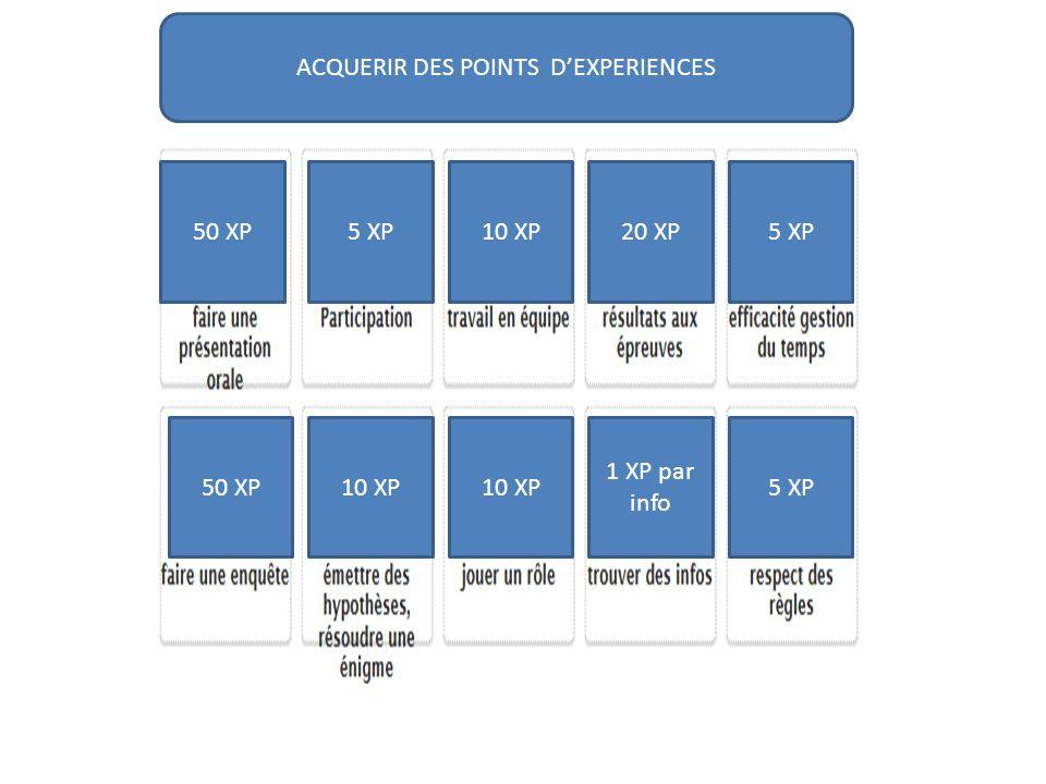 NE PAS ACCUMULER LES POINTS D'INEXPERIENCE - 10 XP- 50 XP- 20 XP- 10 XP- 5XP - 10 XP