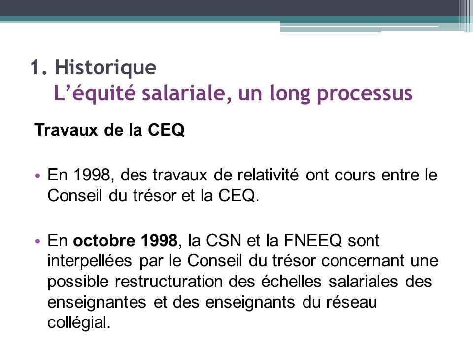 Travaux de la CEQ En 1998, des travaux de relativité ont cours entre le Conseil du trésor et la CEQ.