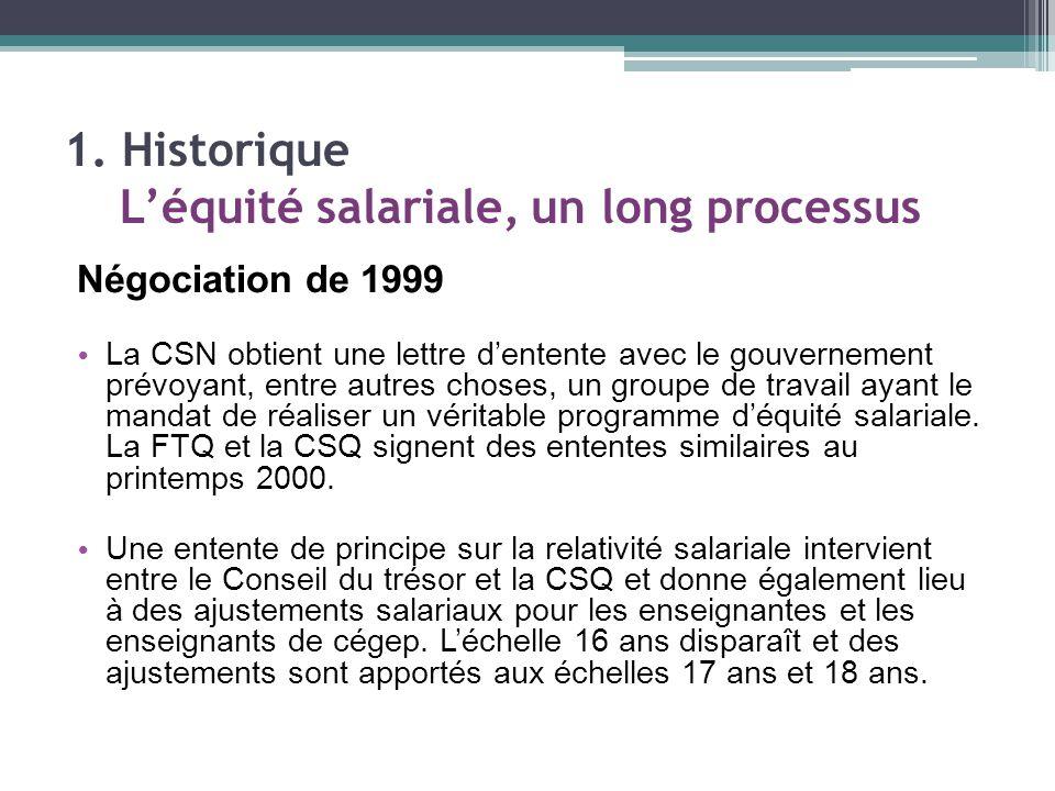 Négociation de 1999 La CSN obtient une lettre d'entente avec le gouvernement prévoyant, entre autres choses, un groupe de travail ayant le mandat de réaliser un véritable programme d'équité salariale.