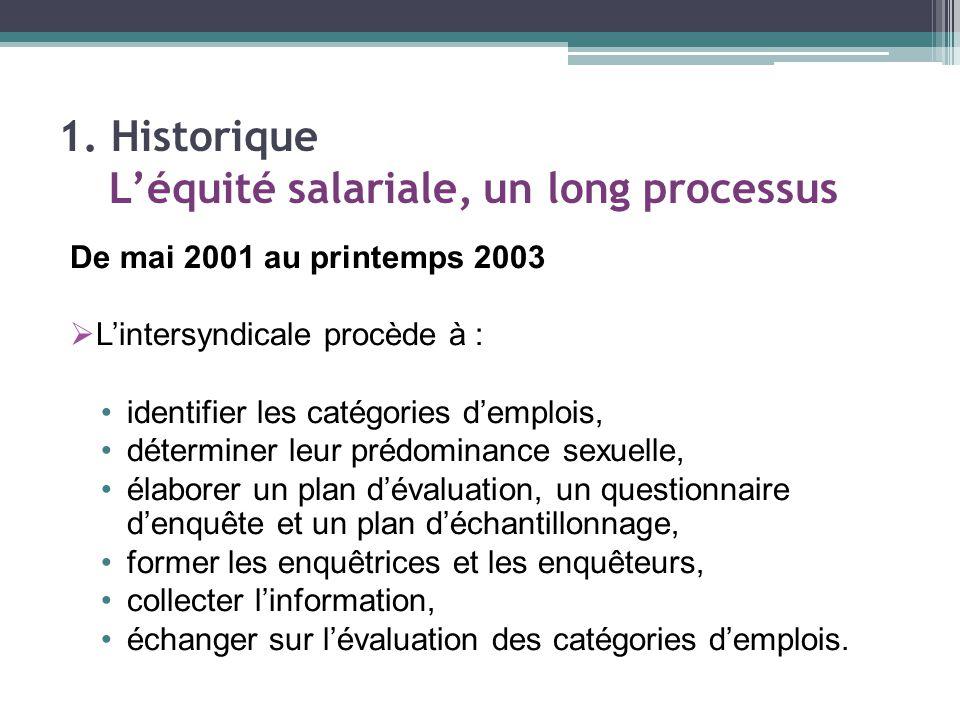 De mai 2001 au printemps 2003  L'intersyndicale procède à : identifier les catégories d'emplois, déterminer leur prédominance sexuelle, élaborer un plan d'évaluation, un questionnaire d'enquête et un plan d'échantillonnage, former les enquêtrices et les enquêteurs, collecter l'information, échanger sur l'évaluation des catégories d'emplois.