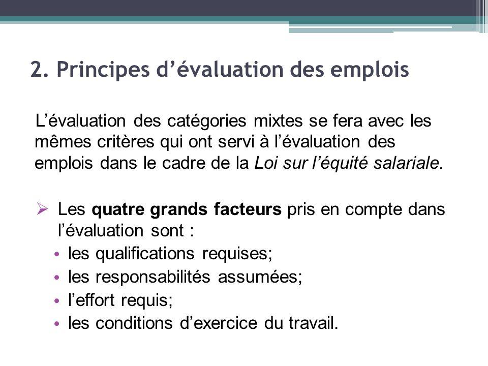 L'évaluation des catégories mixtes se fera avec les mêmes critères qui ont servi à l'évaluation des emplois dans le cadre de la Loi sur l'équité salariale.