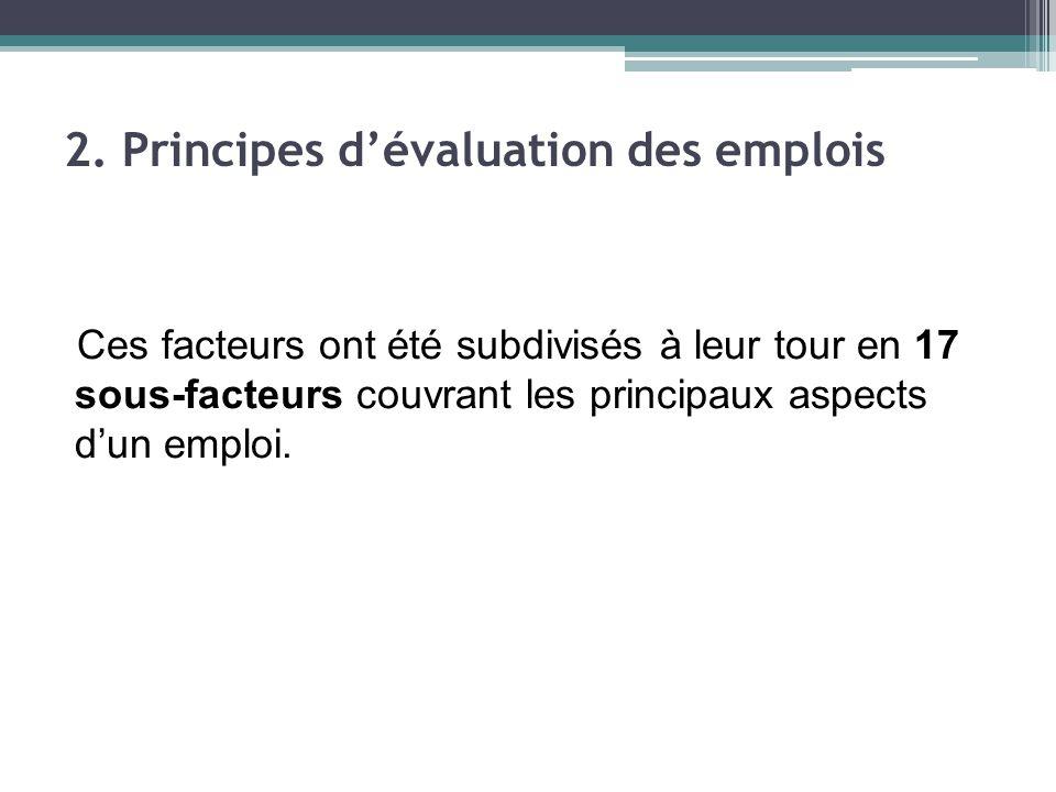Ces facteurs ont été subdivisés à leur tour en 17 sous-facteurs couvrant les principaux aspects d'un emploi.
