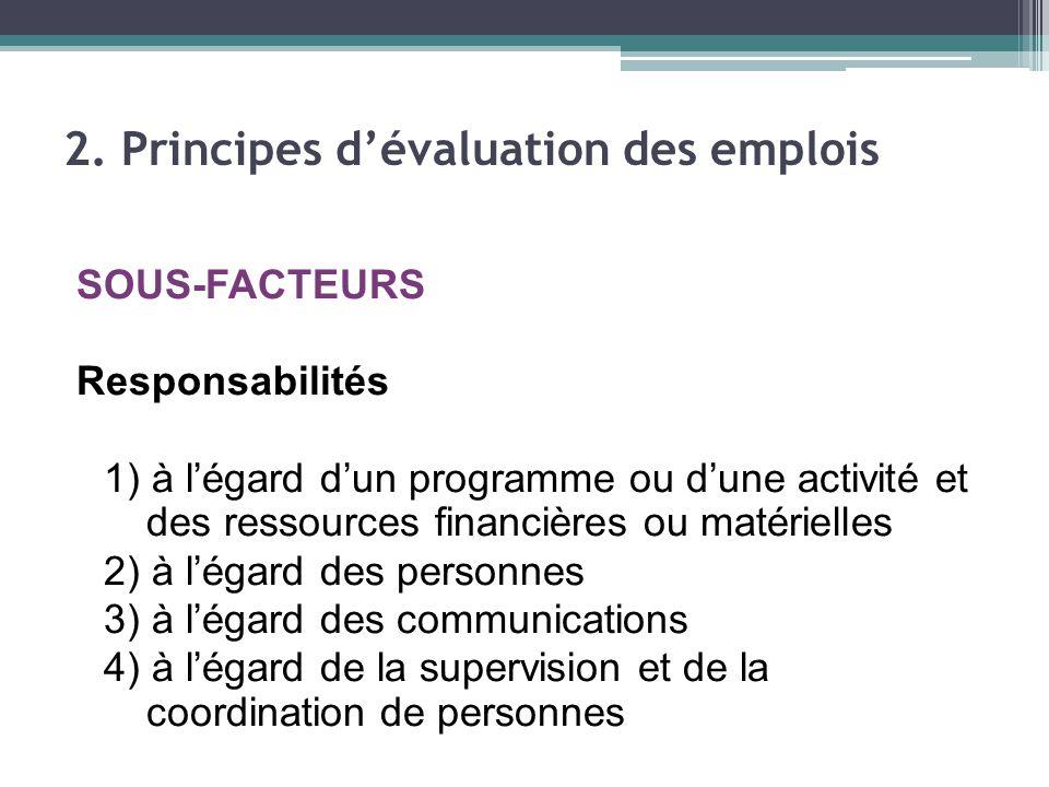 SOUS-FACTEURS Responsabilités 1) à l'égard d'un programme ou d'une activité et des ressources financières ou matérielles 2) à l'égard des personnes 3) à l'égard des communications 4) à l'égard de la supervision et de la coordination de personnes 2.
