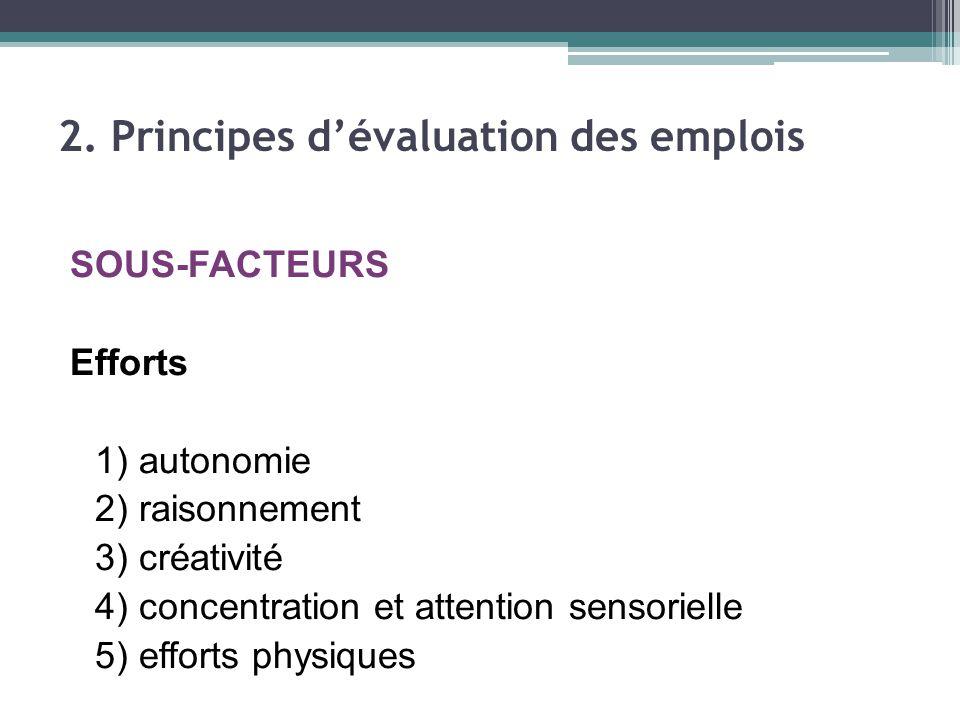 SOUS-FACTEURS Efforts 1) autonomie 2) raisonnement 3) créativité 4) concentration et attention sensorielle 5) efforts physiques 2.