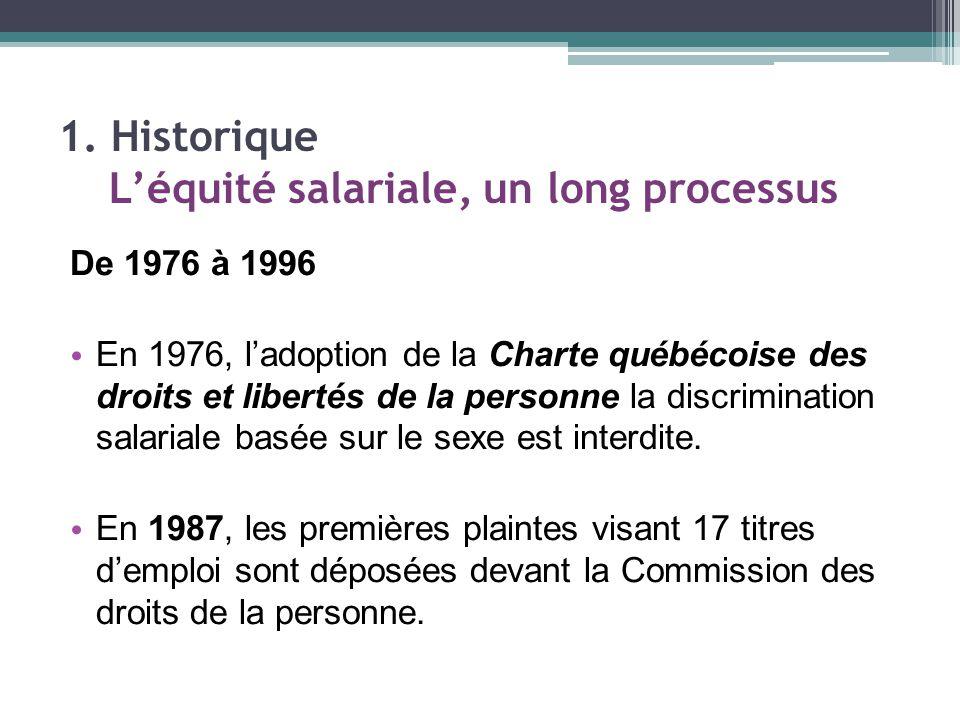 De 1976 à 1996 En 1976, l'adoption de la Charte québécoise des droits et libertés de la personne la discrimination salariale basée sur le sexe est interdite.