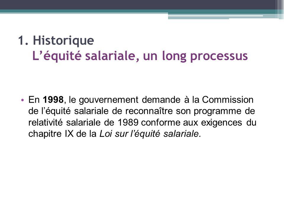 En 1998, le gouvernement demande à la Commission de l'équité salariale de reconnaître son programme de relativité salariale de 1989 conforme aux exigences du chapitre IX de la Loi sur l'équité salariale.