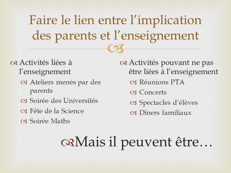  Faire le lien entre l'implication des parents et l'enseignement  Activités liées à l'enseignement  Ateliers menés par des parents  Soirée des Uni
