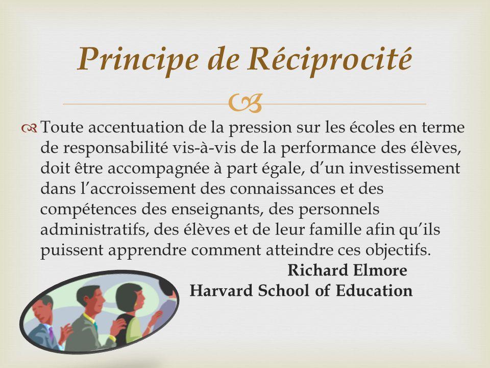   Toute accentuation de la pression sur les écoles en terme de responsabilité vis-à-vis de la performance des élèves, doit être accompagnée à part é