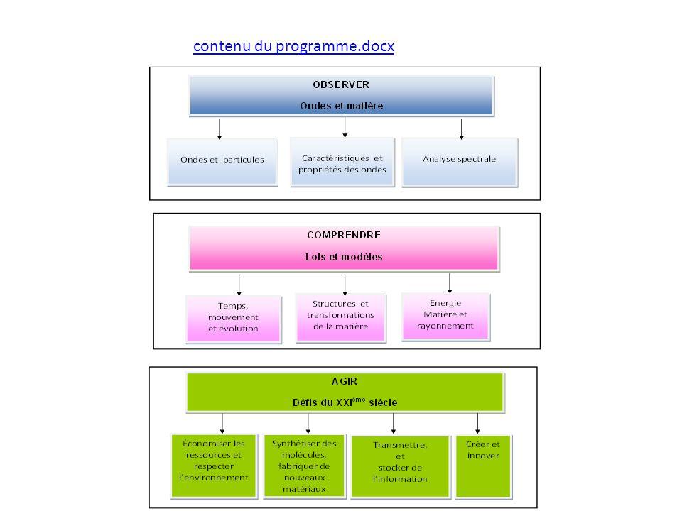 contenu du programme.docx