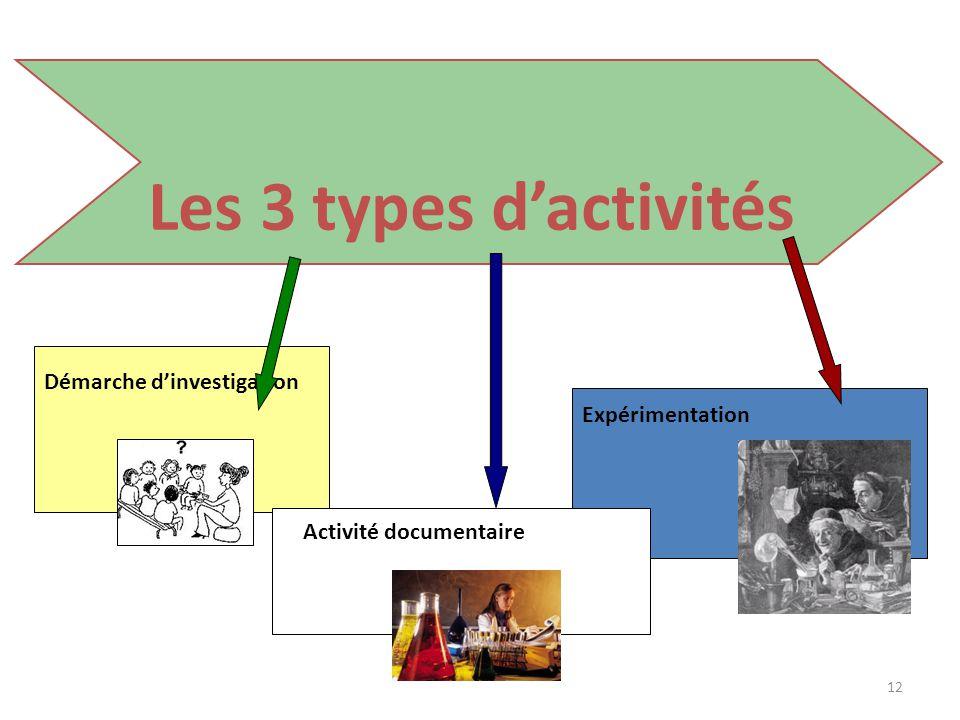12 Les 3 types d'activités Démarche d'investigation Activité documentaire Expérimentation