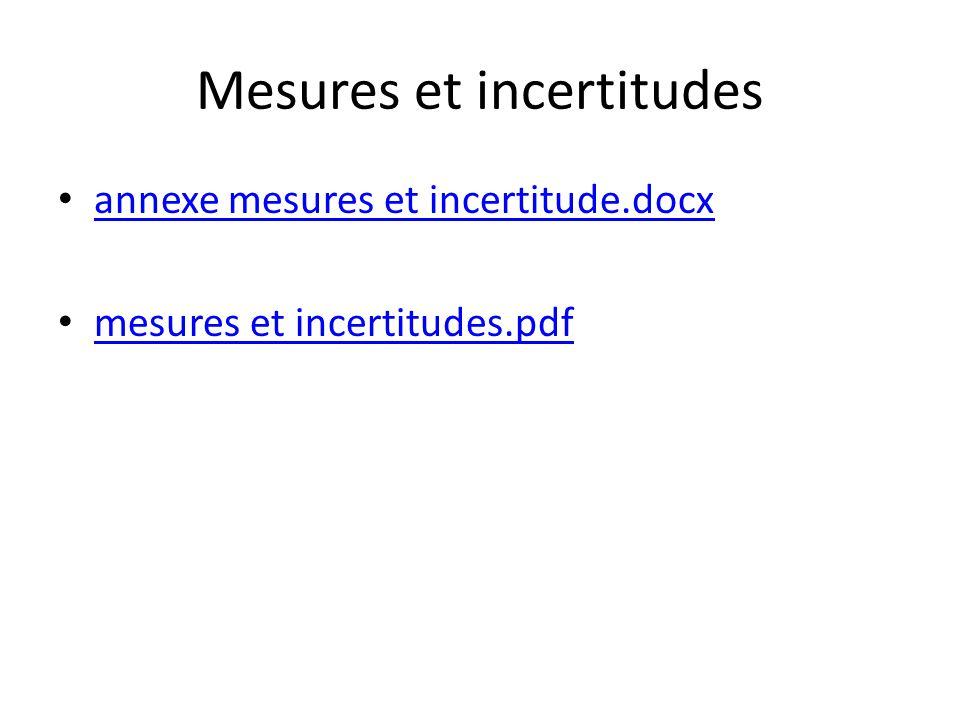 Mesures et incertitudes annexe mesures et incertitude.docx mesures et incertitudes.pdf
