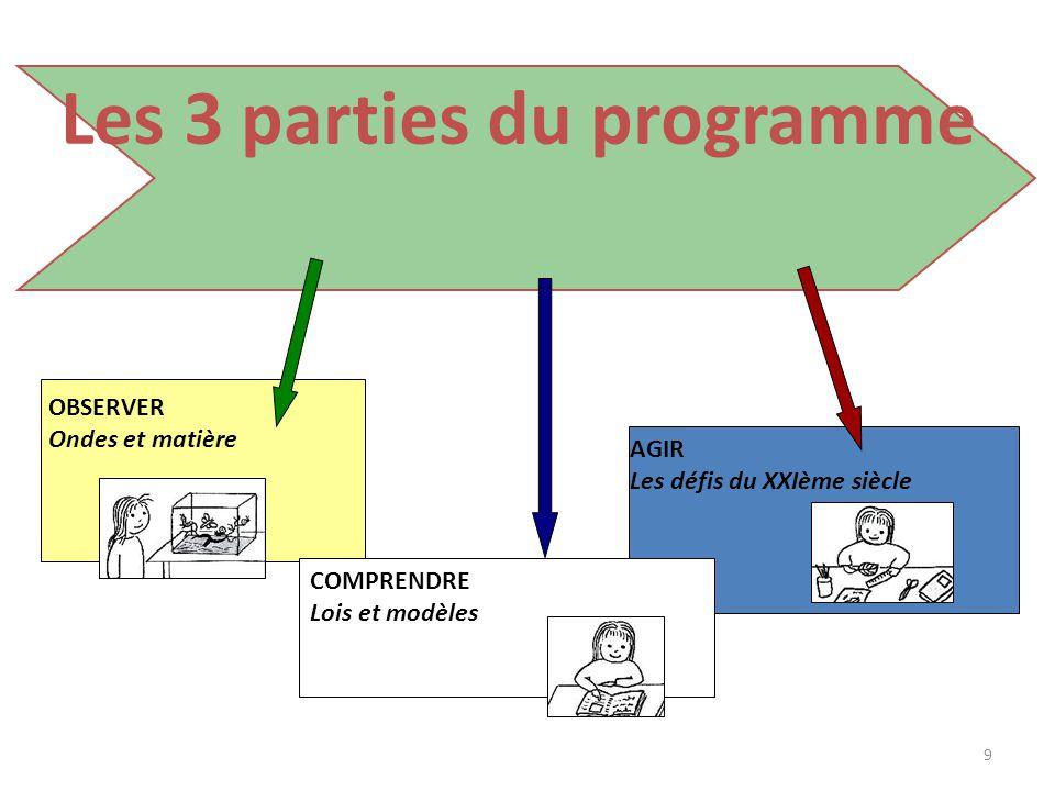 9 Les 3 parties du programme OBSERVER Ondes et matière COMPRENDRE Lois et modèles AGIR Les défis du XXIème siècle