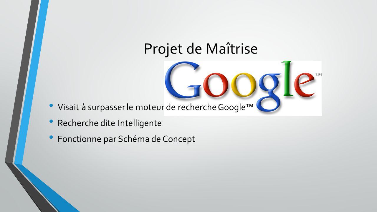 Projet de Maîtrise Visait à surpasser le moteur de recherche Google™ Recherche dite Intelligente Fonctionne par Schéma de Concept