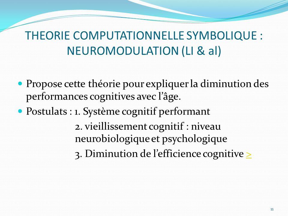 THEORIE COMPUTATIONNELLE SYMBOLIQUE : NEUROMODULATION (LI & al) Propose cette théorie pour expliquer la diminution des performances cognitives avec l'
