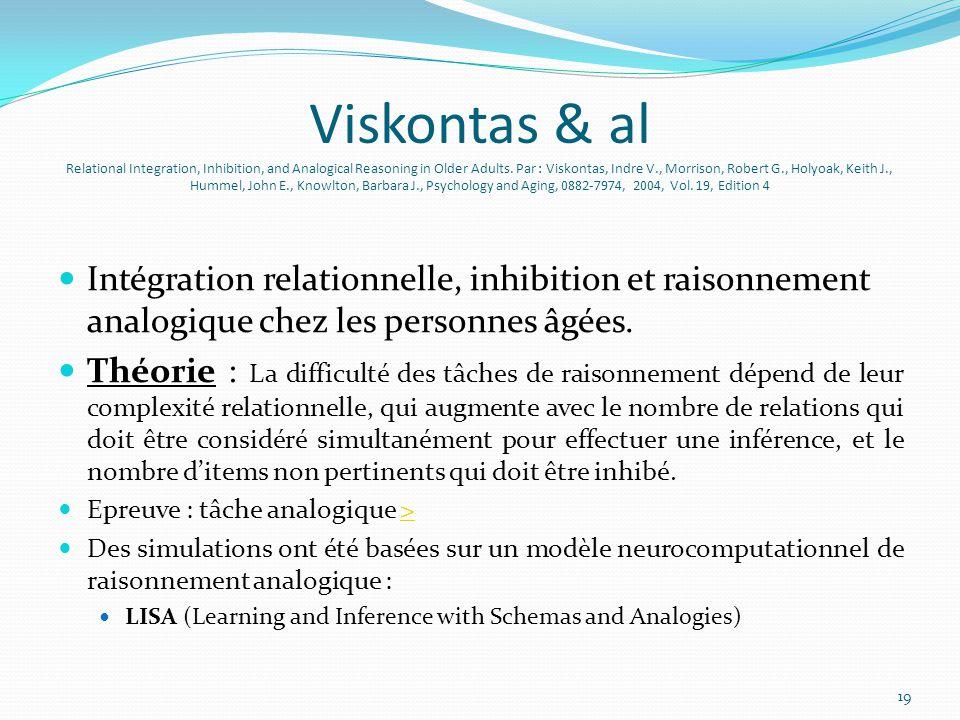 Viskontas & al Relational Integration, Inhibition, and Analogical Reasoning in Older Adults. Par : Viskontas, Indre V., Morrison, Robert G., Holyoak,