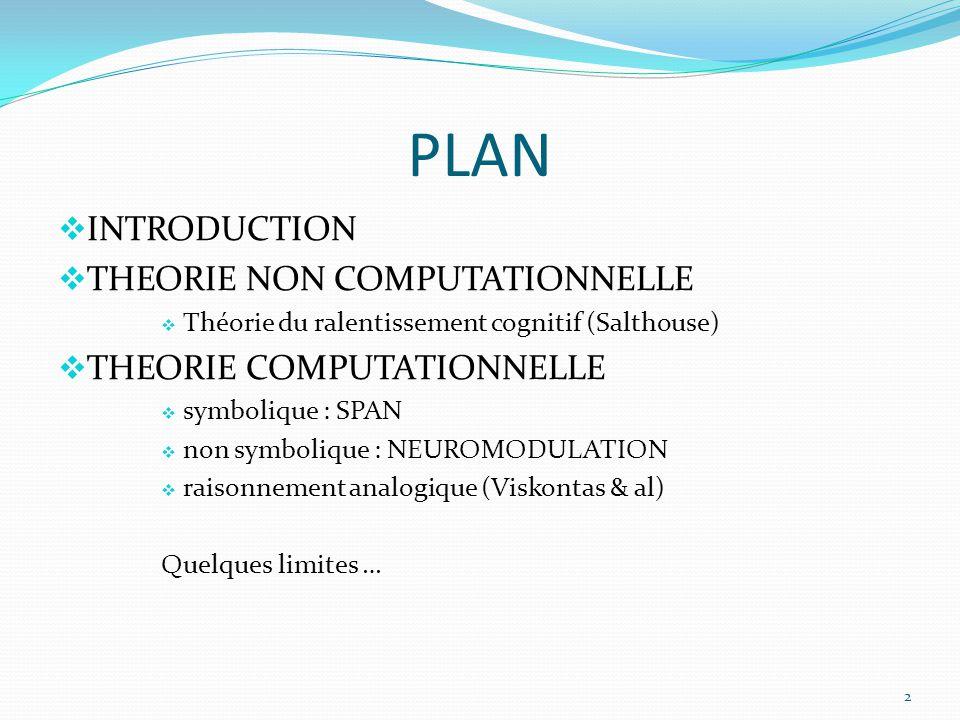 PLAN  INTRODUCTION  THEORIE NON COMPUTATIONNELLE  Théorie du ralentissement cognitif (Salthouse)  THEORIE COMPUTATIONNELLE  symbolique : SPAN  n