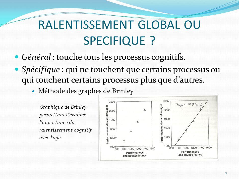 RALENTISSEMENT GLOBAL OU SPECIFIQUE ? Général : touche tous les processus cognitifs. Spécifique : qui ne touchent que certains processus ou qui touche