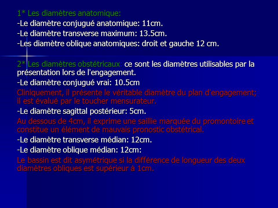 1* Les diam è tres anatomique: -Le diam è tre conjugu é anatomique: 11cm. -Le diam è tre transverse maximum: 13.5cm. -Les diam è tre oblique anatomiqu