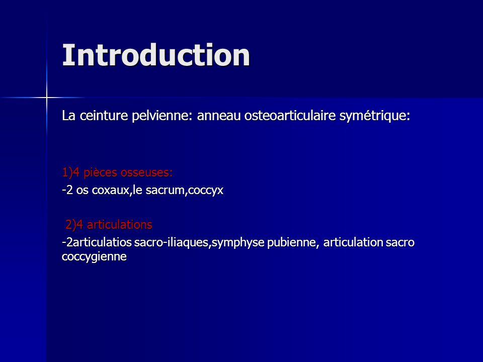 Introduction La ceinture pelvienne: anneau osteoarticulaire sym é trique: 1)4 pi è ces osseuses: -2 os coxaux,le sacrum,coccyx 2)4 articulations 2)4 a
