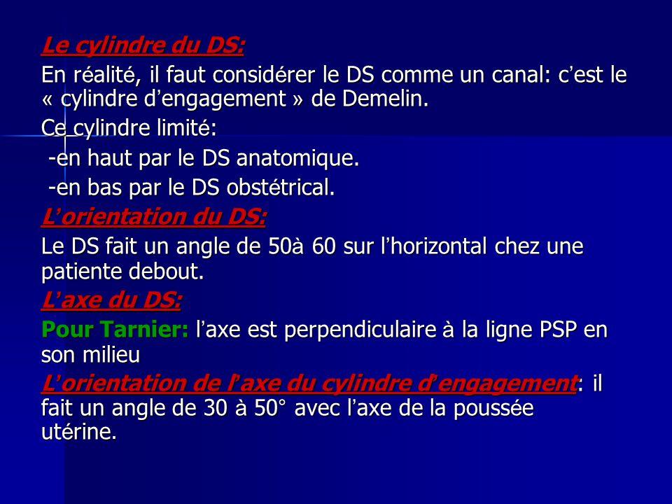 Le cylindre du DS: En r é alit é, il faut consid é rer le DS comme un canal: c ' est le « cylindre d ' engagement » de Demelin. Ce cylindre limit é :