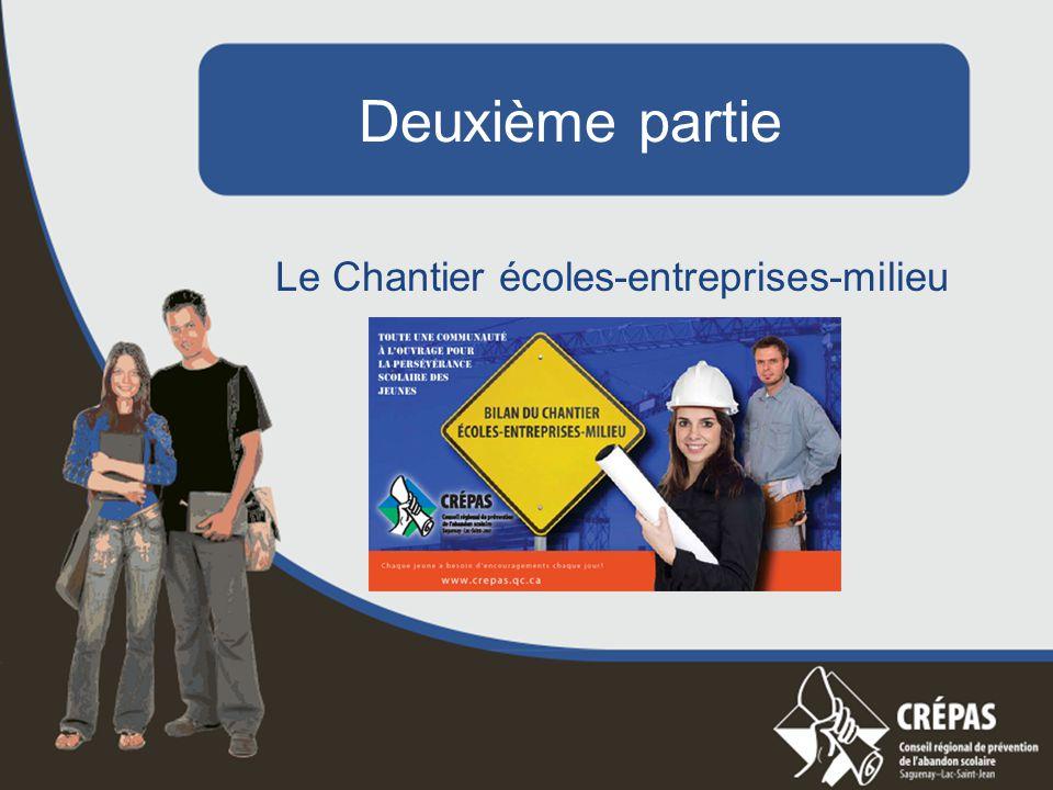 Deuxième partie Le Chantier écoles-entreprises-milieu