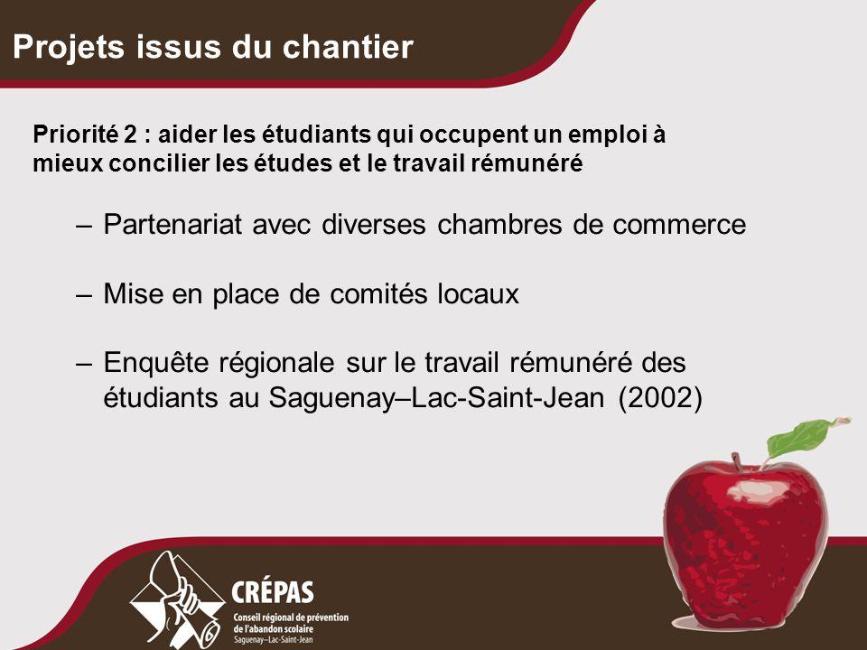 Priorité 2 : aider les étudiants qui occupent un emploi à mieux concilier les études et le travail rémunéré –Partenariat avec diverses chambres de com