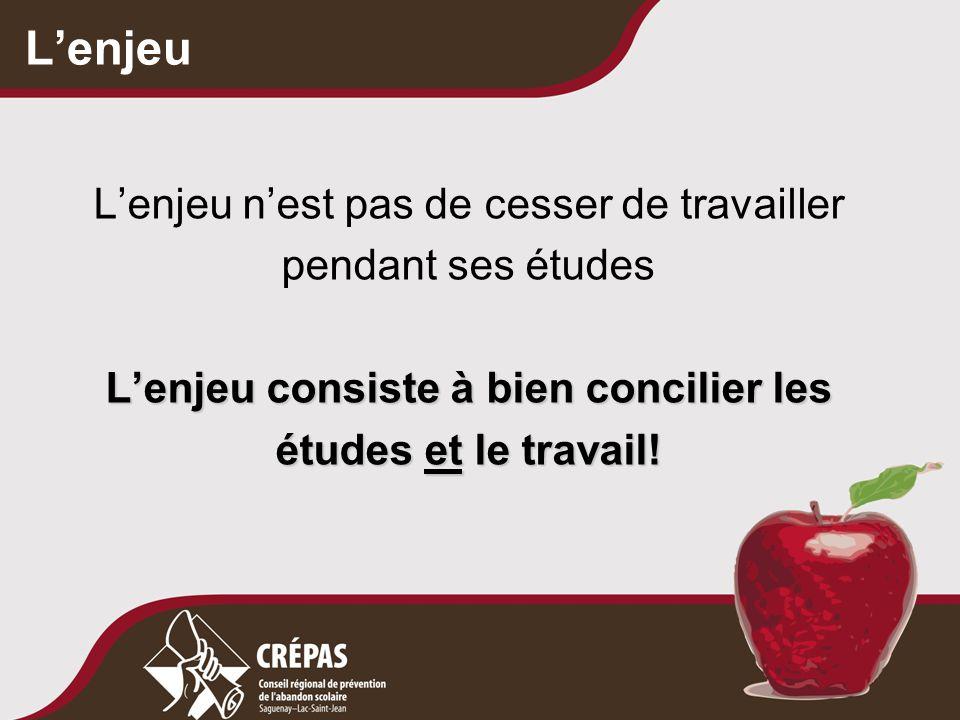 L'enjeu L'enjeu n'est pas de cesser de travailler pendant ses études L'enjeu consiste à bien concilier les études et le travail!