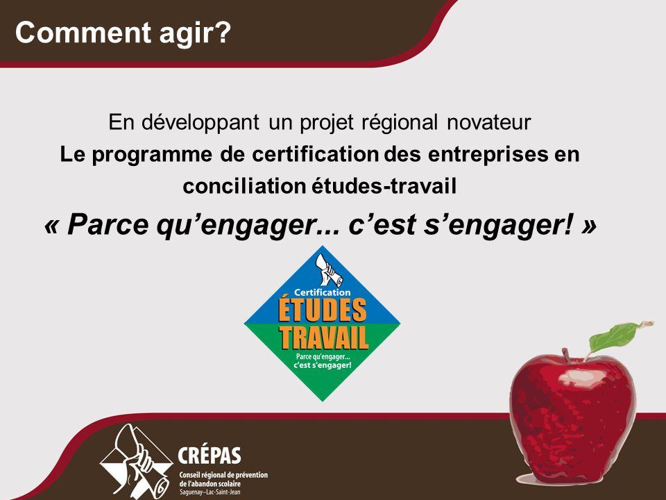 Comment agir? En développant un projet régional novateur Le programme de certification des entreprises en conciliation études-travail « Parce qu'engag