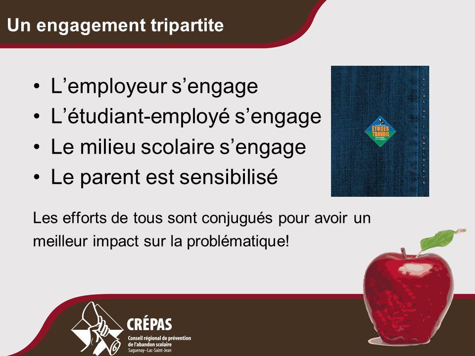 Un engagement tripartite L'employeur s'engage L'étudiant-employé s'engage Le milieu scolaire s'engage Le parent est sensibilisé Les efforts de tous sont conjugués pour avoir un meilleur impact sur la problématique!