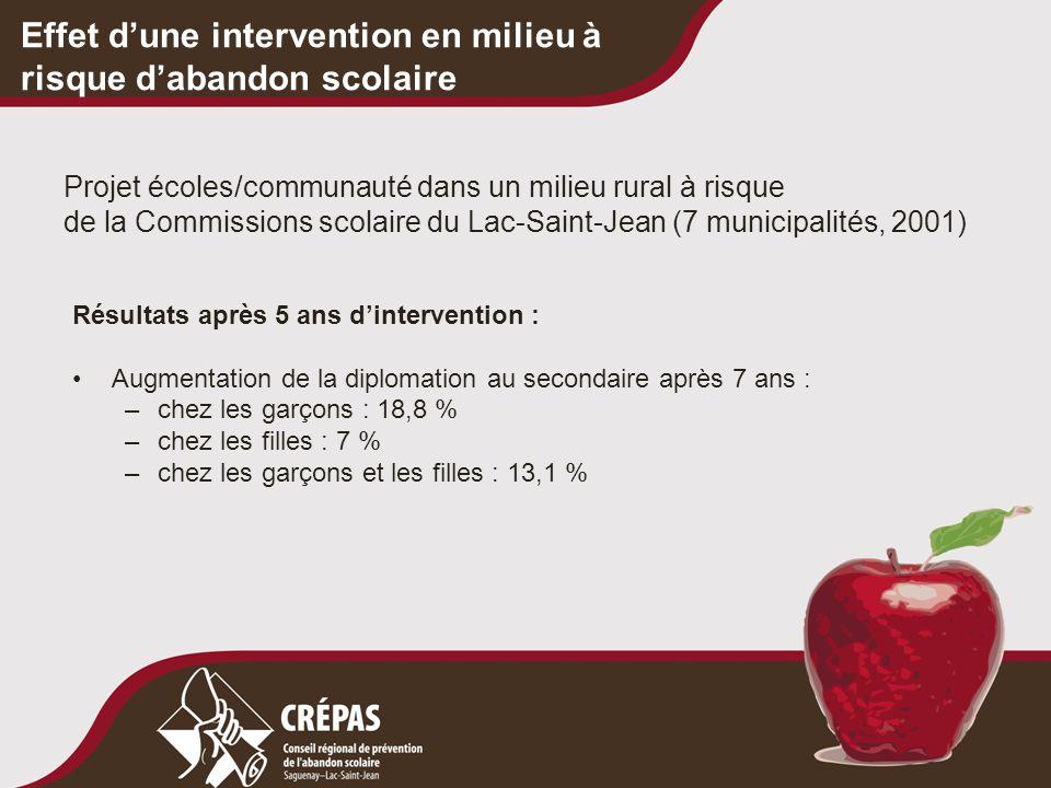 Effet d'une intervention en milieu à risque d'abandon scolaire Projet écoles/communauté dans un milieu rural à risque de la Commissions scolaire du La