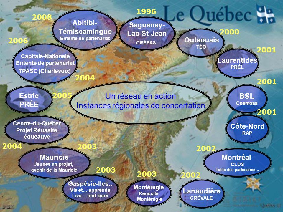 Saguenay- Lac-St-Jean CRÉPAS Un réseau en action Instances régionales de concertation Outaouais TÉO BSL Cosmoss Gaspésie-Iles.. Vie et… apprends Live…