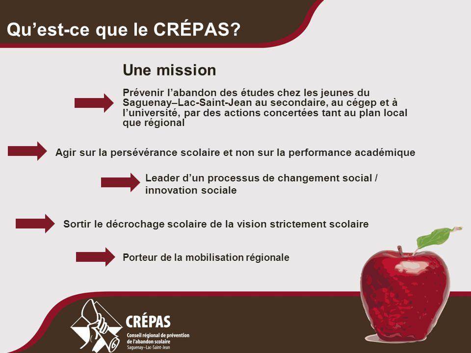 Qu'est-ce que le CRÉPAS? Une mission Prévenir l'abandon des études chez les jeunes du Saguenay–Lac-Saint-Jean au secondaire, au cégep et à l'universit