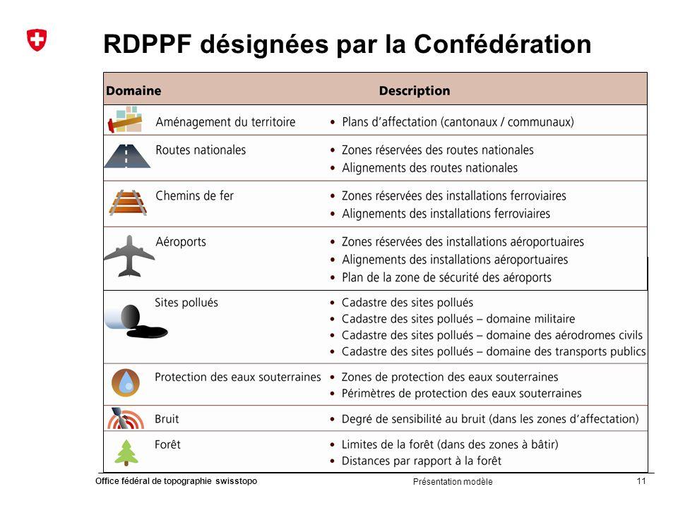 11 Office fédéral de topographie swisstopo Présentation modèle RDPPF désignées par la Confédération