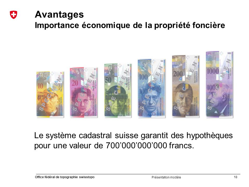 18 Office fédéral de topographie swisstopo Présentation modèle Le système cadastral suisse garantit des hypothèques pour une valeur de 700'000'000'000 francs.