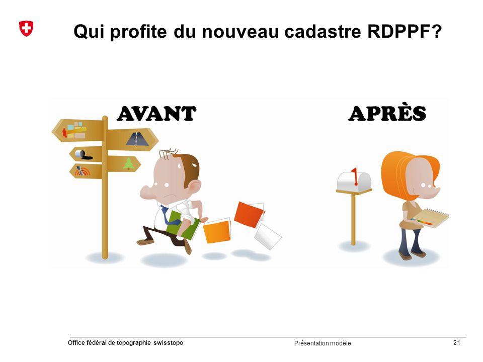 21 Office fédéral de topographie swisstopo Présentation modèle Qui profite du nouveau cadastre RDPPF?