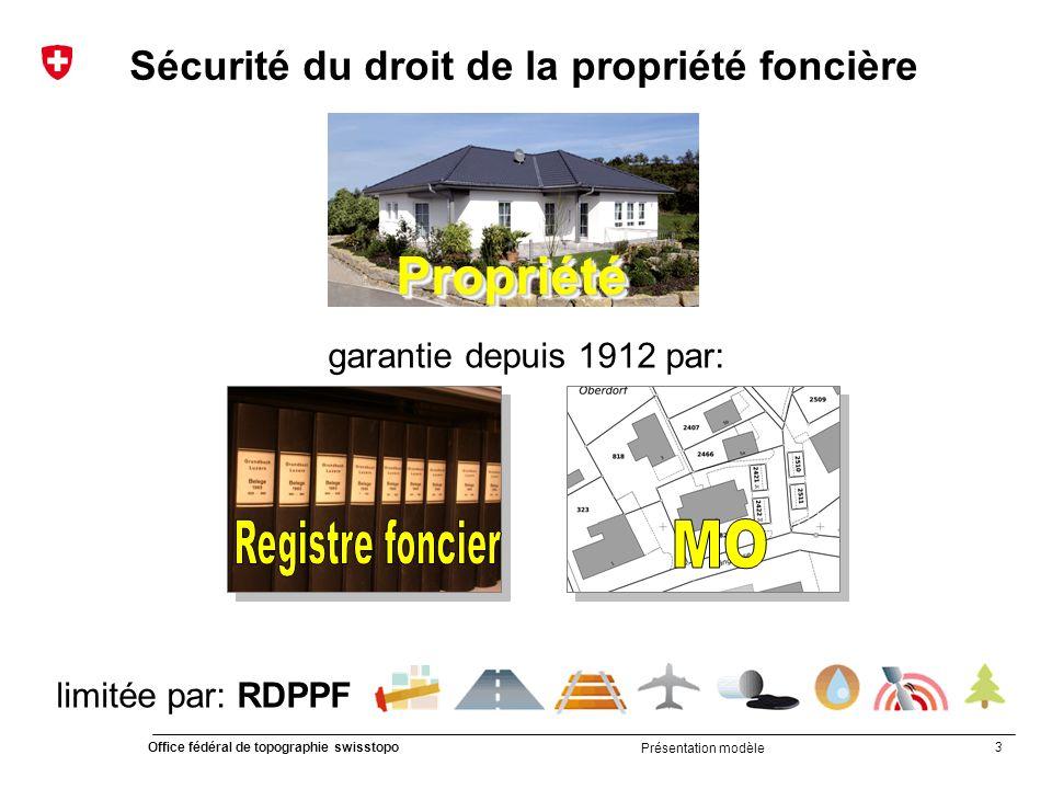 3 Office fédéral de topographie swisstopo Présentation modèle Sécurité du droit de la propriété foncière PropriétéPropriété garantie depuis 1912 par: limitée par: RDPPF