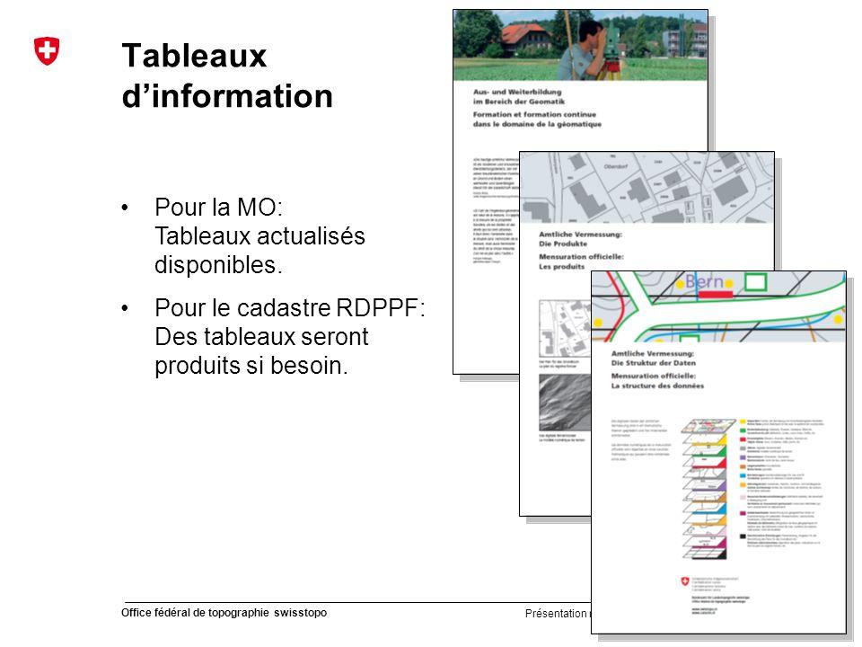 46 Office fédéral de topographie swisstopo Présentation modèle Tableaux d'information Pour la MO: Tableaux actualisés disponibles.