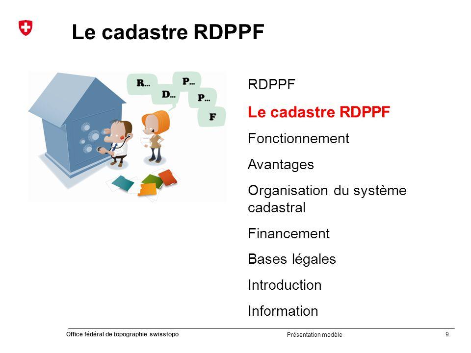 40 Office fédéral de topographie swisstopo Présentation modèle Internet 1 adresse, 3 sites web Mensuration officielleCadastre RDPPFRegistre foncier en ligne en 2010 D+M OFRF www.cadastre.ch