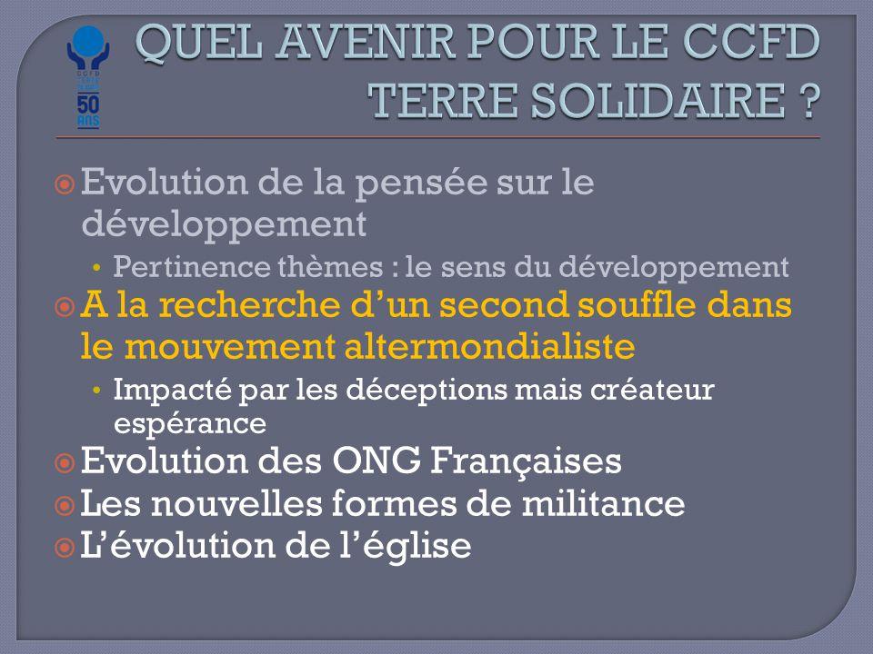  Evolution de la pensée sur le développement Pertinence thèmes : le sens du développement  A la recherche d'un second souffle dans le mouvement altermondialiste Impacté par les déceptions mais créateur espérance  Evolution des ONG Françaises  Les nouvelles formes de militance  L'évolution de l'église