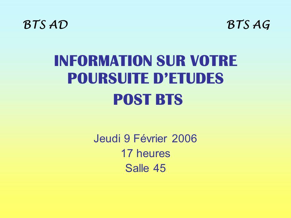 INFORMATION SUR VOTRE POURSUITE D'ETUDES POST BTS Jeudi 9 Février 2006 17 heures Salle 45 BTS ADBTS AG