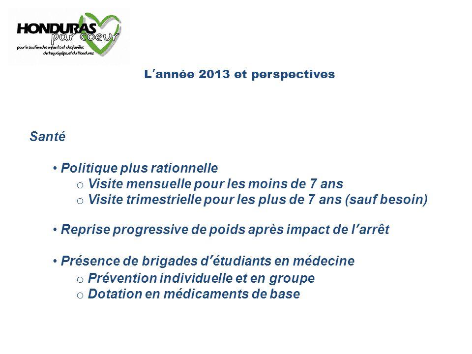L'année 2013 et perspectives Santé Politique plus rationnelle o Visite mensuelle pour les moins de 7 ans o Visite trimestrielle pour les plus de 7 ans